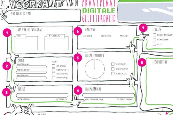 praatplaat digitale geletterdheid