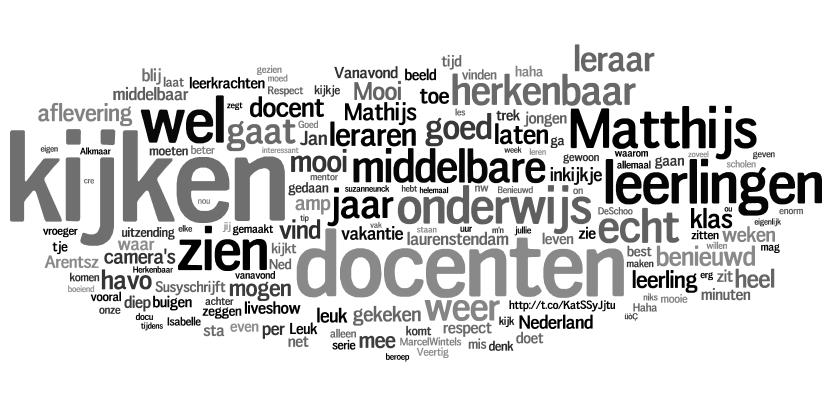 wordcloud De School