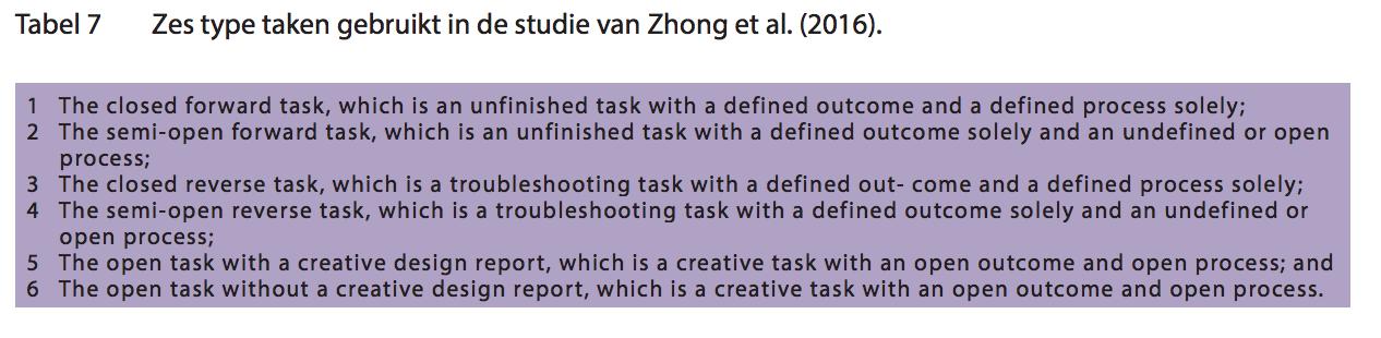Zhong, onderzoeksconferentie 2017