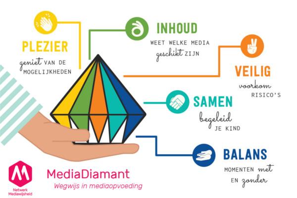 Download het MediaDiamant-knipvel
