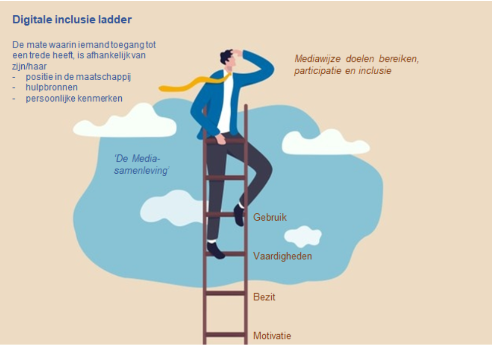 Digitale inclusie ladder Mary Berkhout MNX21