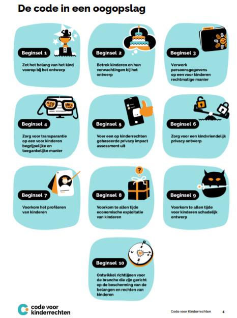 De tien beginselen van de Code voor Kinderrechten